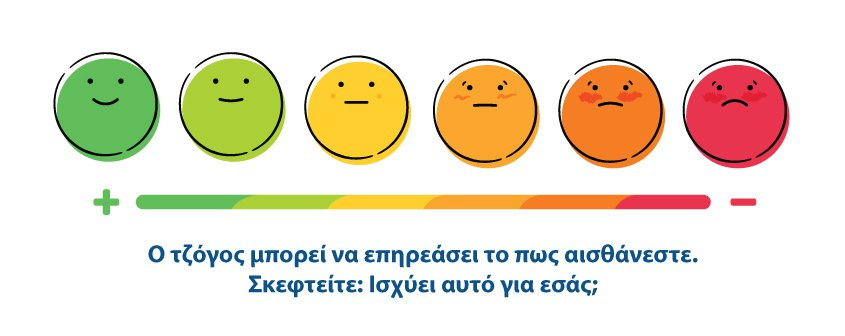 Gambling can affect how you feel. Think... is that true for you? [Greek]