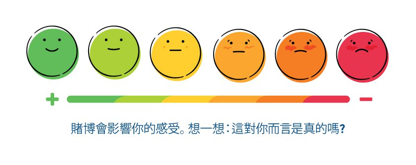 Gambling can affect how you feel. Think... is that true for you? [Traditional Chinese]