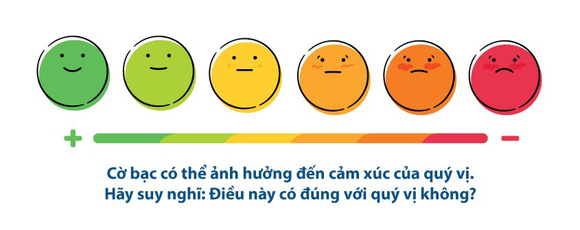Gambling can affect how you feel. Think... is that true for you? [Vietnamese]